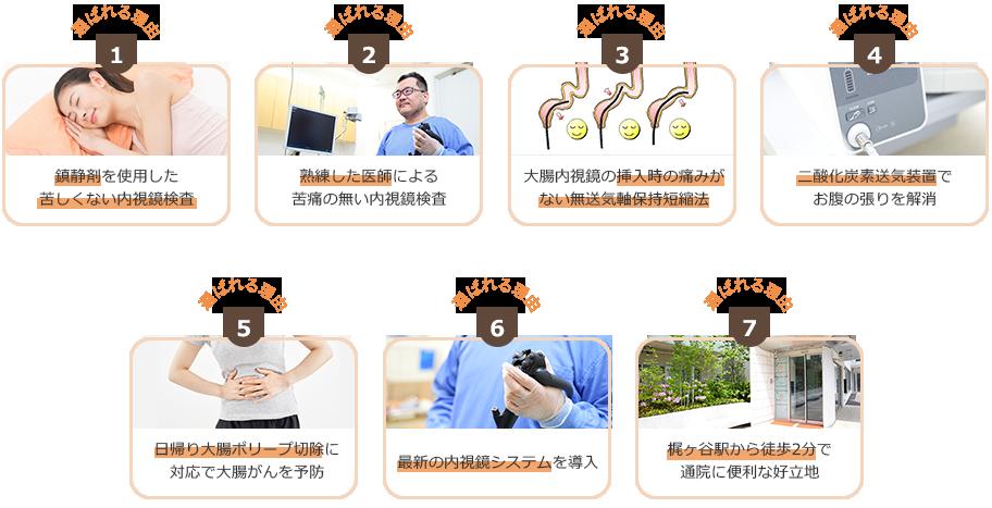 梶ヶ谷クリニックの大腸内視鏡検査の特徴